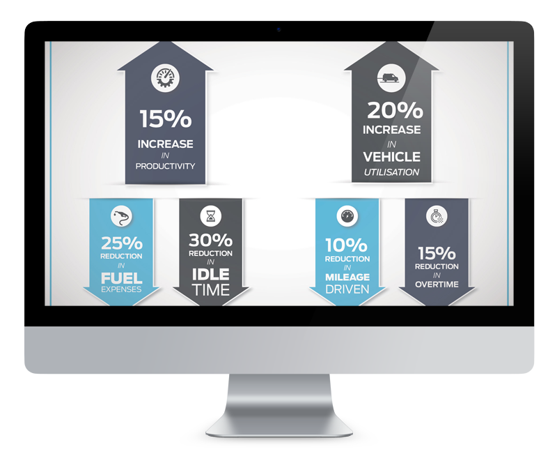 Fuel Saving Telematics